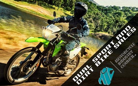 MIC Reports Dirt Bike and Dual-Sport Sales Soar