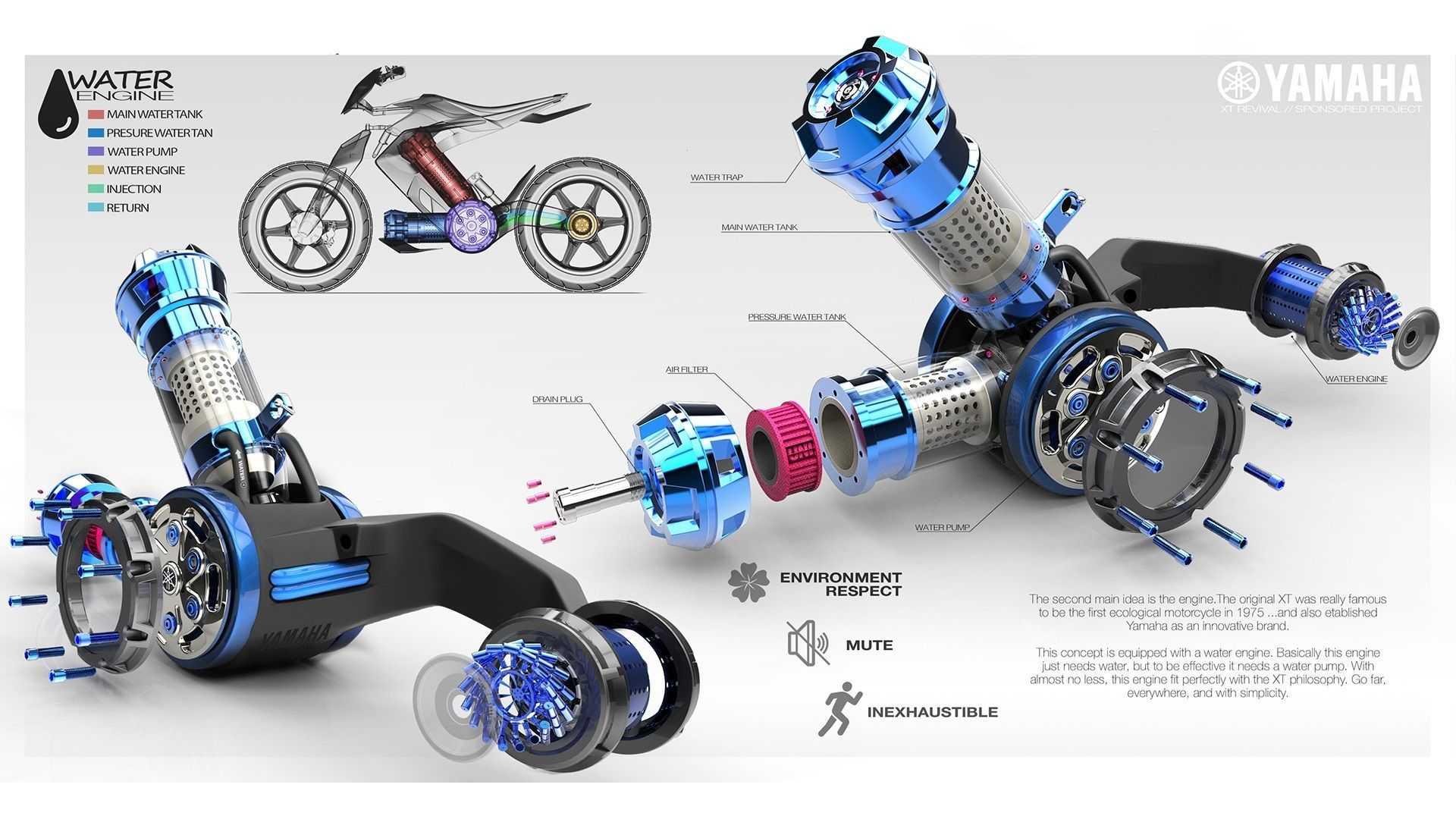 Yamaha XT 500 2025 Concept 03